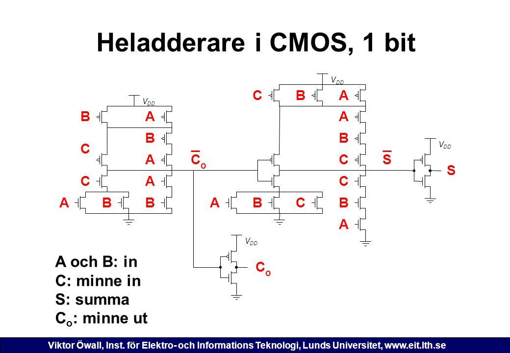 Heladderare i CMOS, 1 bit A och B: in C: minne in S: summa