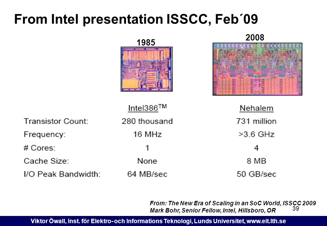 From Intel presentation ISSCC, Feb´09