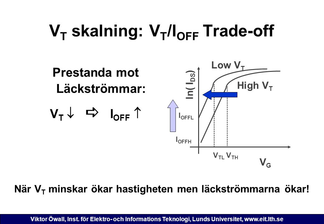 VT skalning: VT/IOFF Trade-off