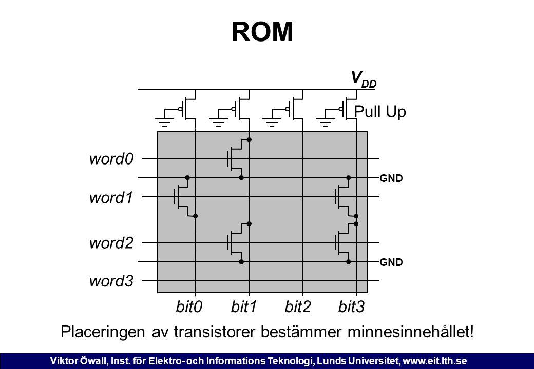Placeringen av transistorer bestämmer minnesinnehållet!