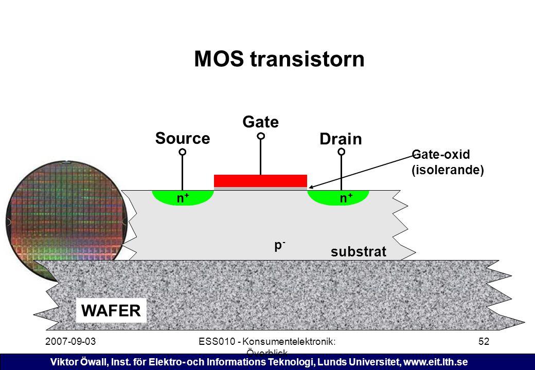 ESS010 - Konsumentelektronik: Överblick