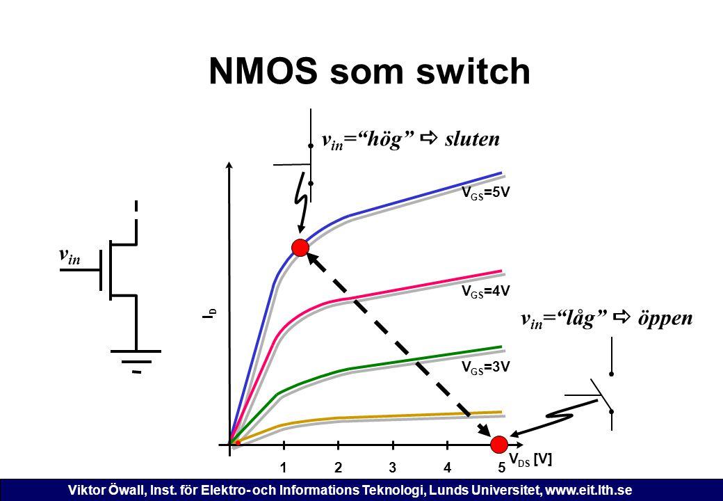 NMOS som switch vin= hög a sluten vin vin= låg a öppen V =5V V =4V I