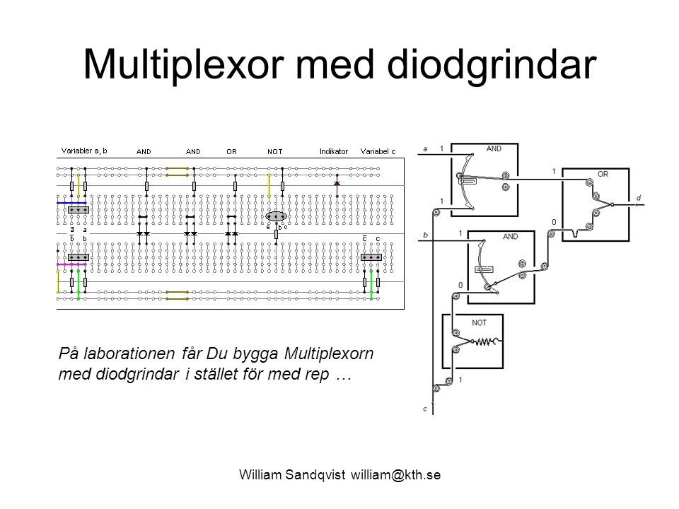 Multiplexor med diodgrindar