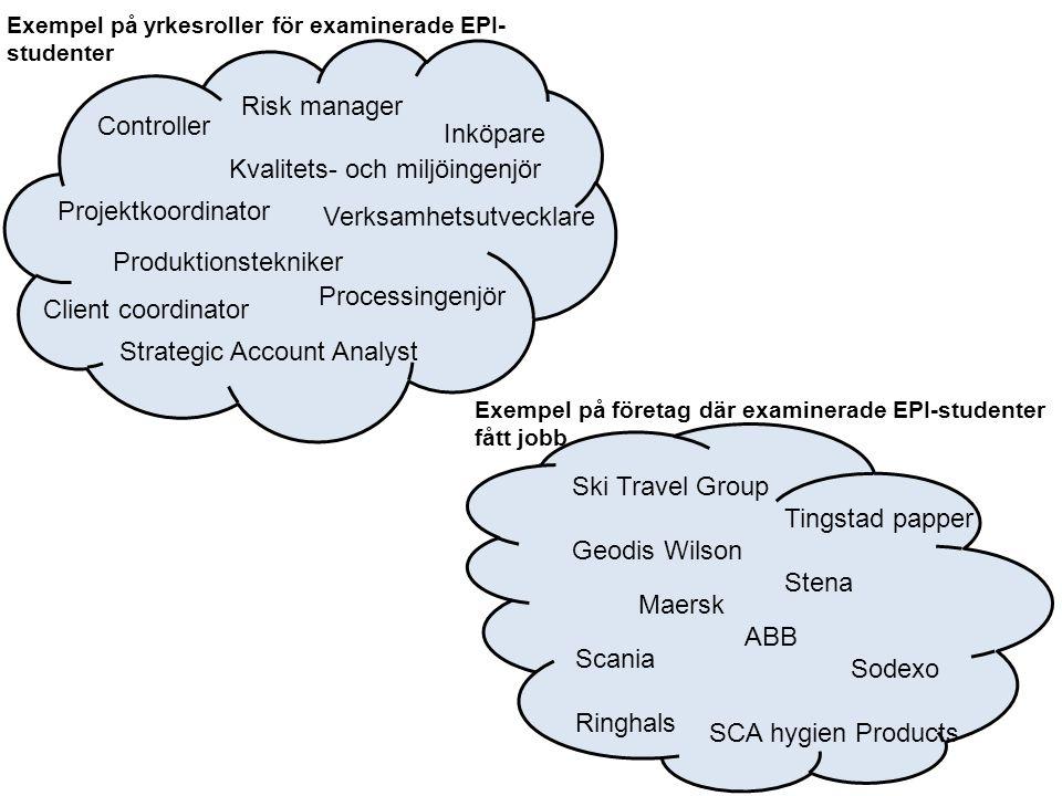 Kvalitets- och miljöingenjör Inköpare Risk manager Controller