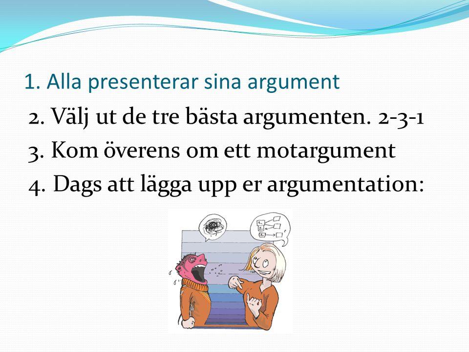 1. Alla presenterar sina argument