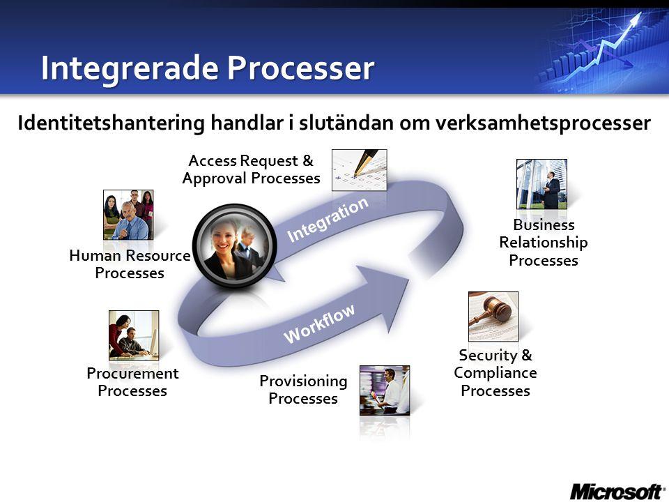 Integrerade Processer