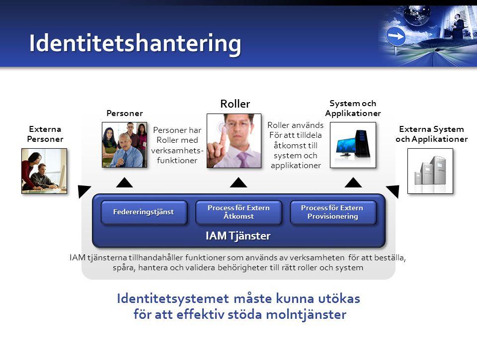 Identitetshantering Identitetsystemet måste kunna utökas