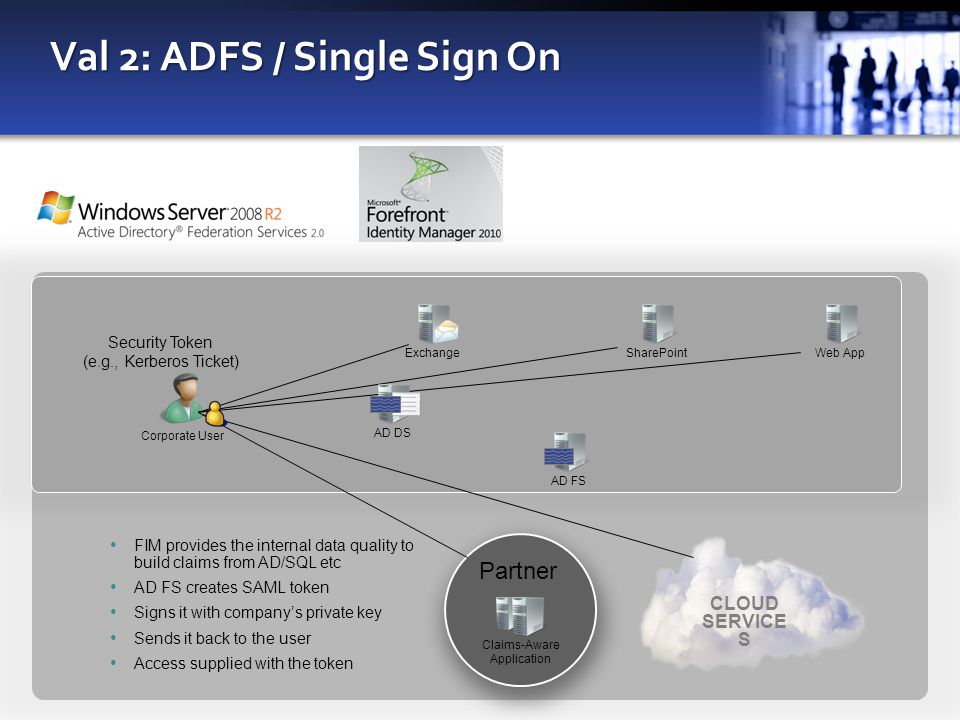 Val 2: ADFS / Single Sign On