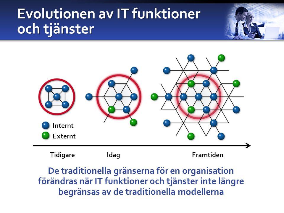 Evolutionen av IT funktioner och tjänster