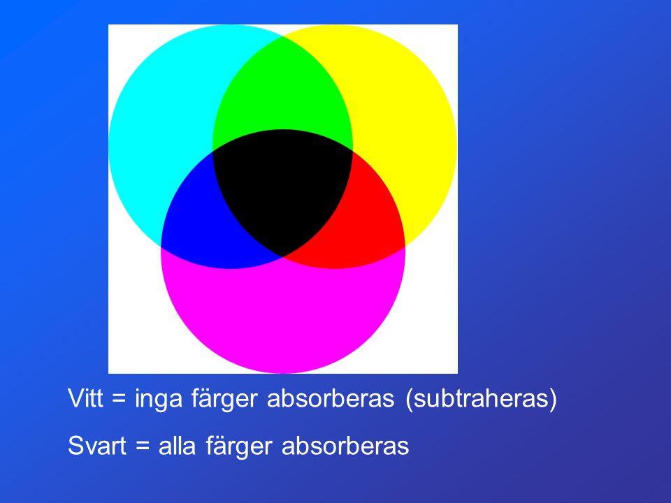 Vitt = inga färger absorberas (subtraheras)