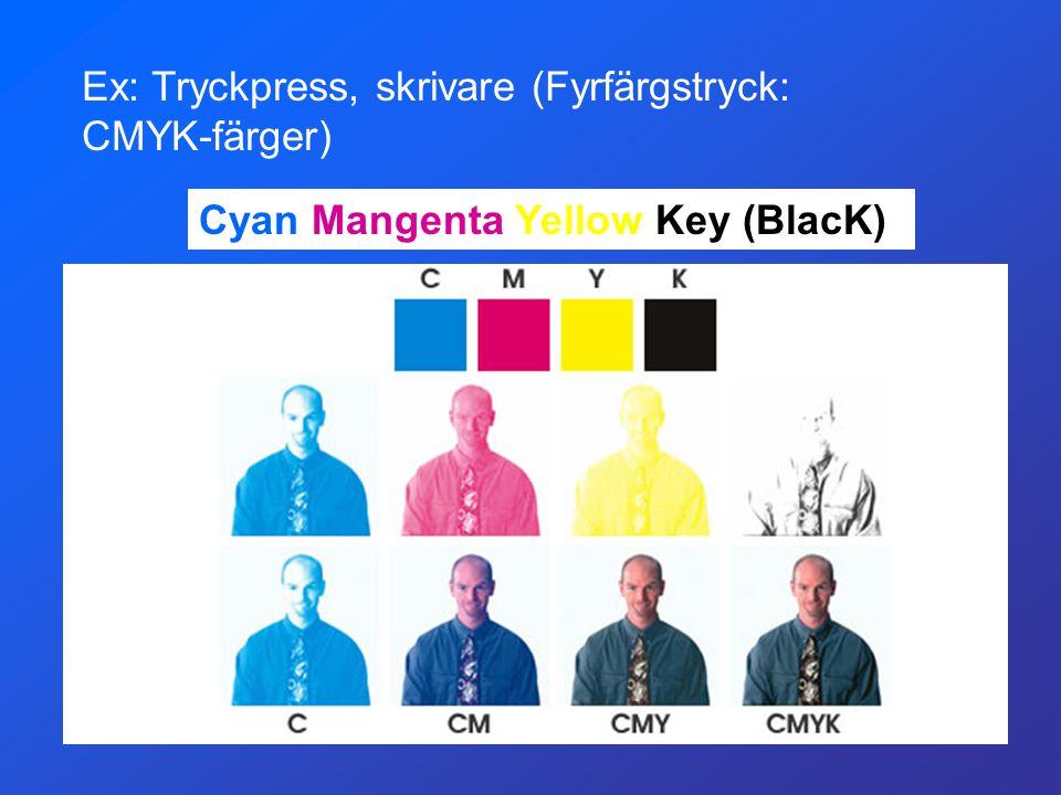 Ex: Tryckpress, skrivare (Fyrfärgstryck: CMYK-färger)
