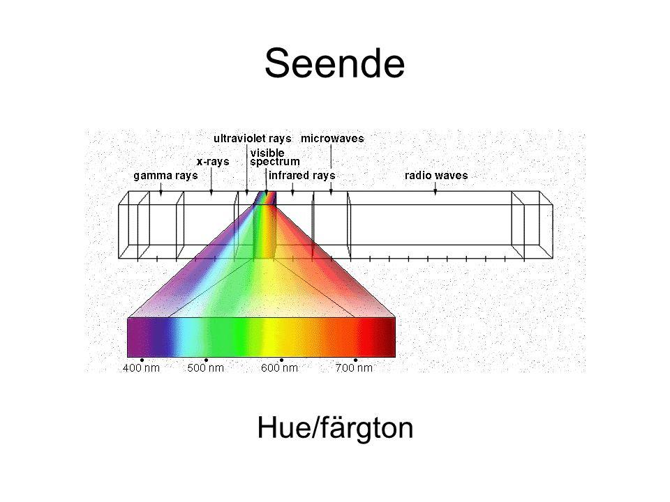 Seende Hue/färgton