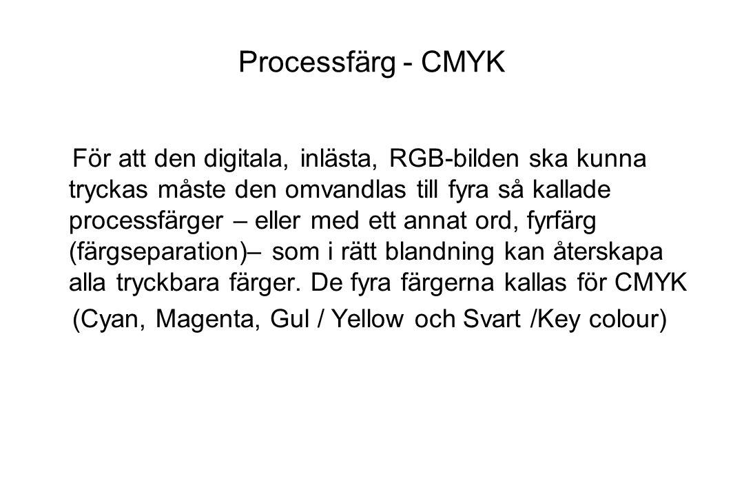 Processfärg - CMYK