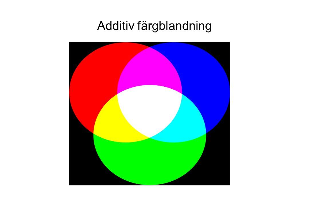 Additiv färgblandning