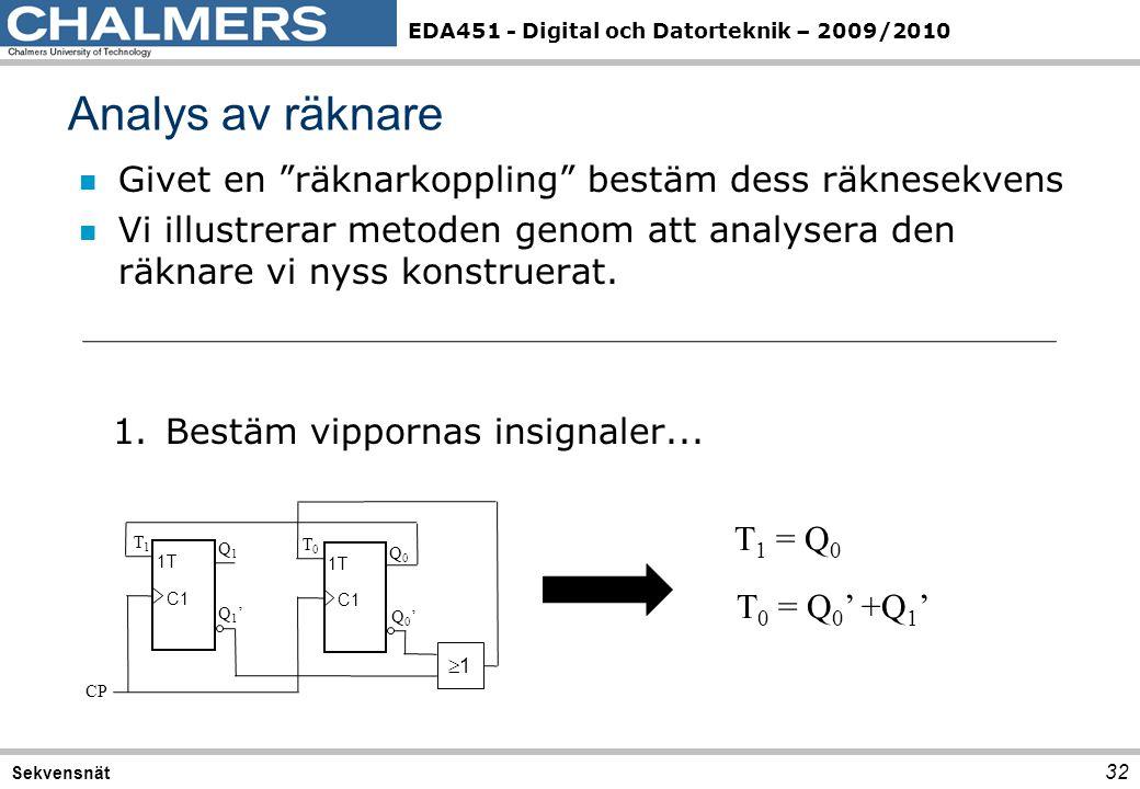 Analys av räknare Givet en räknarkoppling bestäm dess räknesekvens
