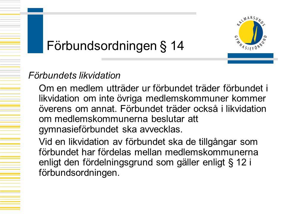 Förbundsordningen § 14 Förbundets likvidation