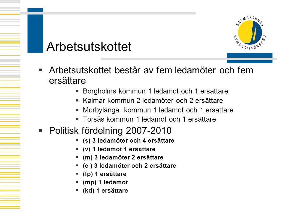 Arbetsutskottet Arbetsutskottet består av fem ledamöter och fem ersättare. Borgholms kommun 1 ledamot och 1 ersättare.