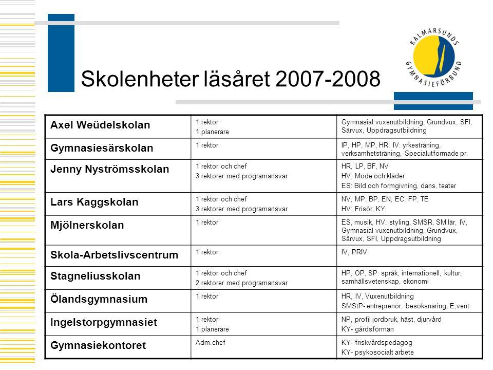 Skolenheter läsåret 2007-2008 Axel Weüdelskolan Gymnasiesärskolan