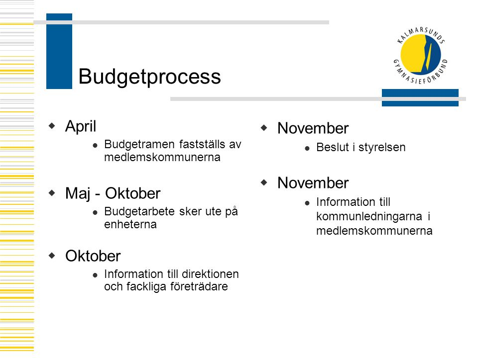 Budgetprocess April Maj - Oktober Oktober November