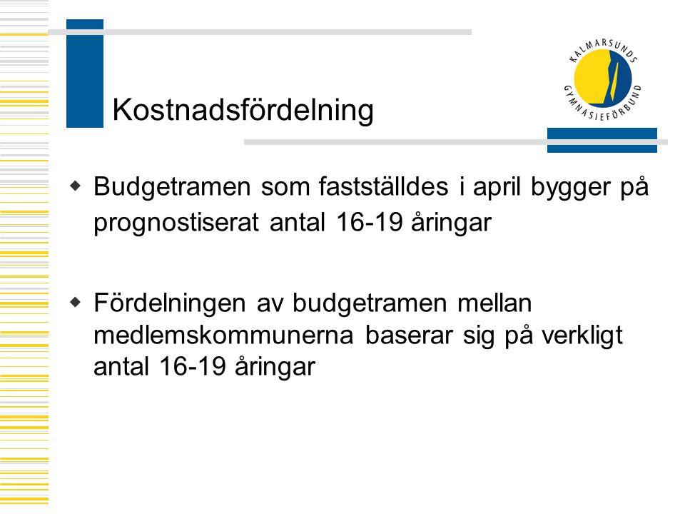 Kostnadsfördelning Budgetramen som fastställdes i april bygger på prognostiserat antal 16-19 åringar.