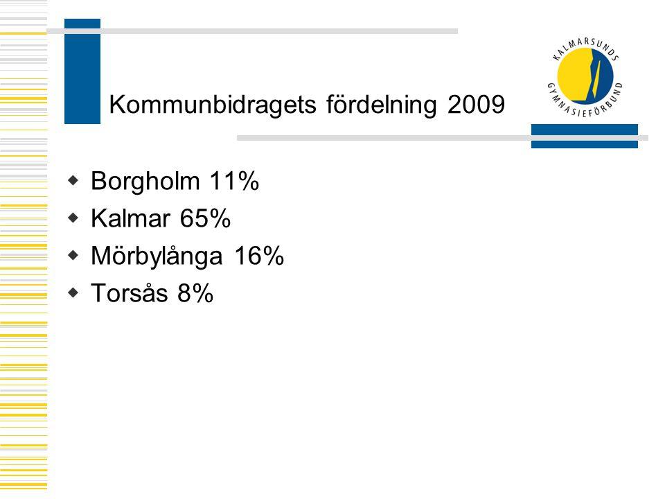 Kommunbidragets fördelning 2009