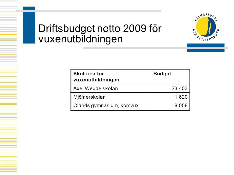Driftsbudget netto 2009 för vuxenutbildningen