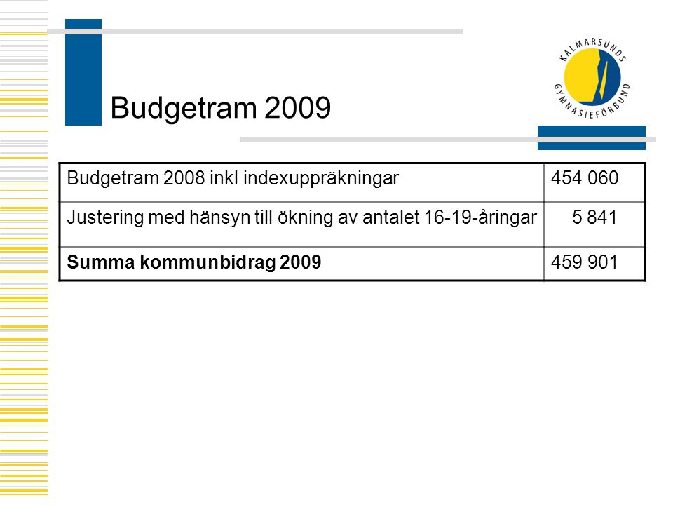 Budgetram 2009 Budgetram 2008 inkl indexuppräkningar 454 060