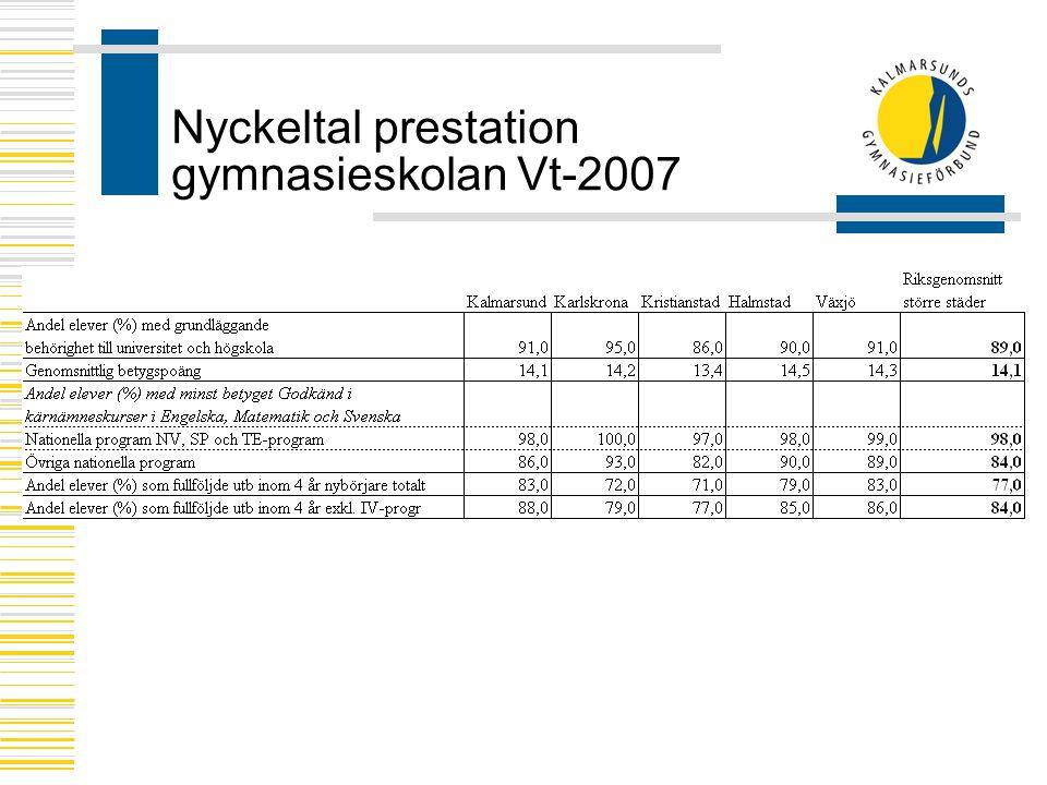 Nyckeltal prestation gymnasieskolan Vt-2007