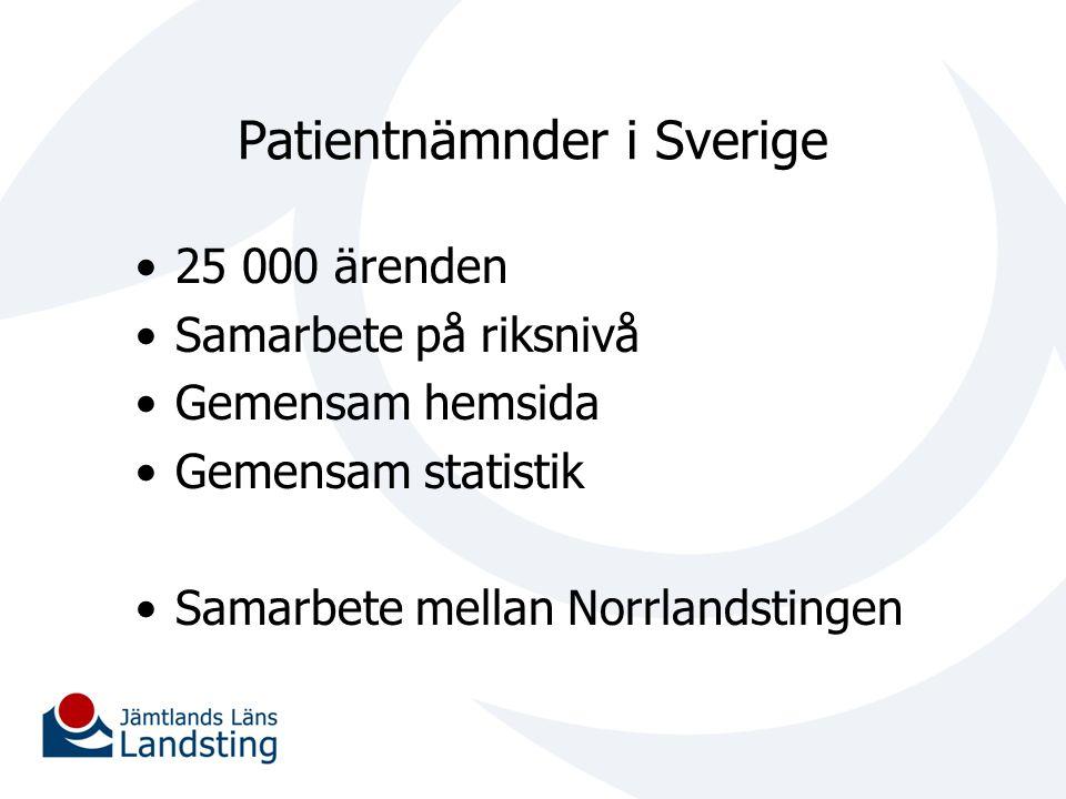 Patientnämnder i Sverige