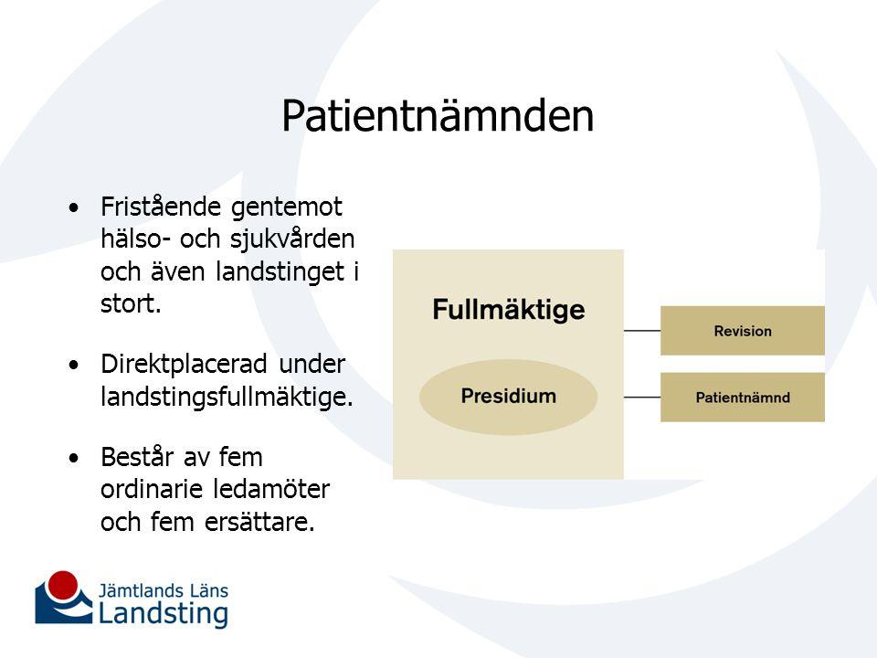 Patientnämnden Fristående gentemot hälso- och sjukvården och även landstinget i stort. Direktplacerad under landstingsfullmäktige.