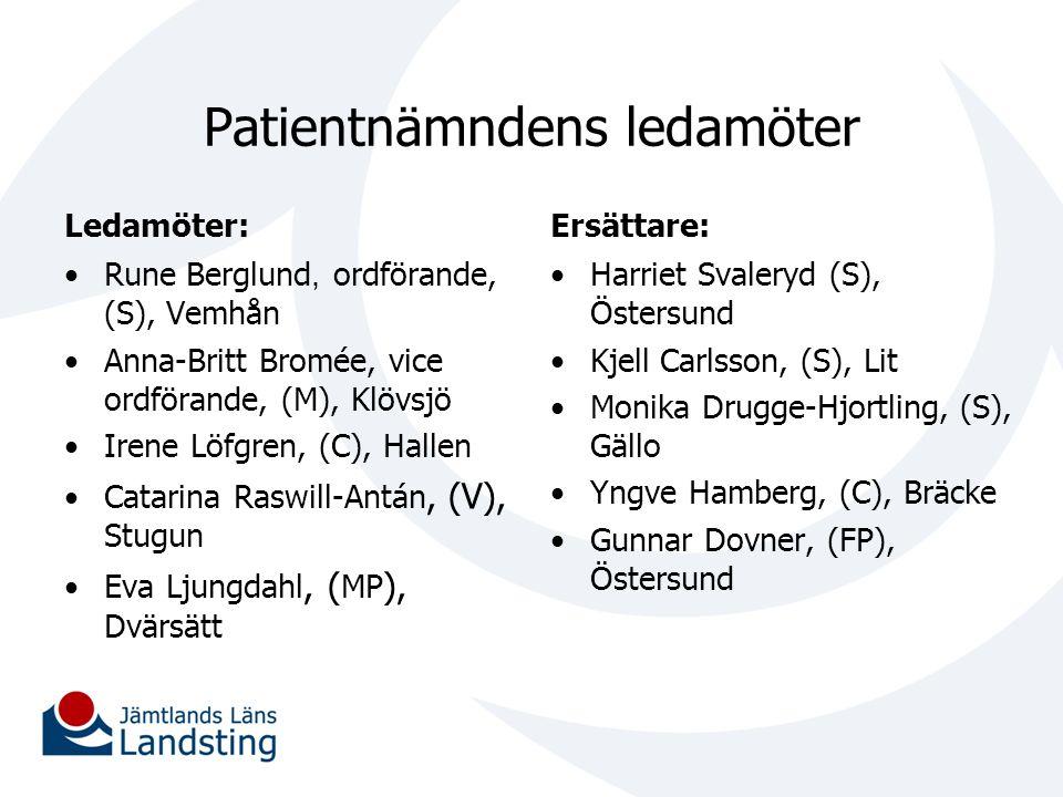 Patientnämndens ledamöter