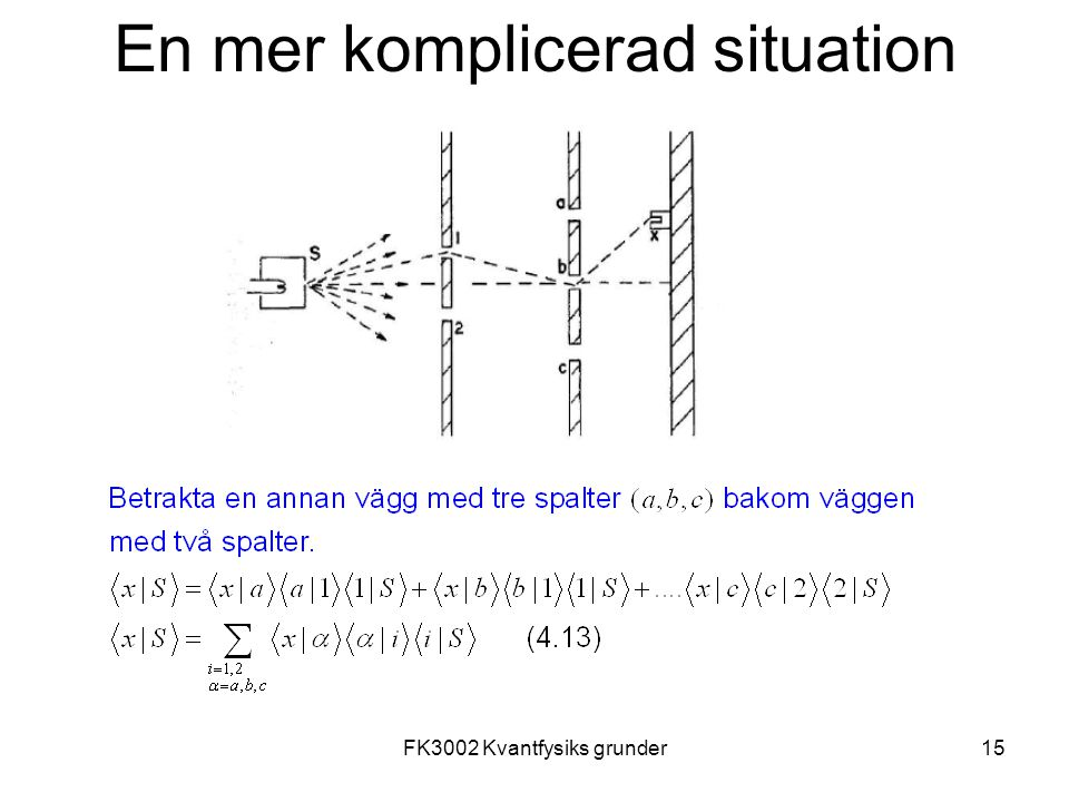 En mer komplicerad situation