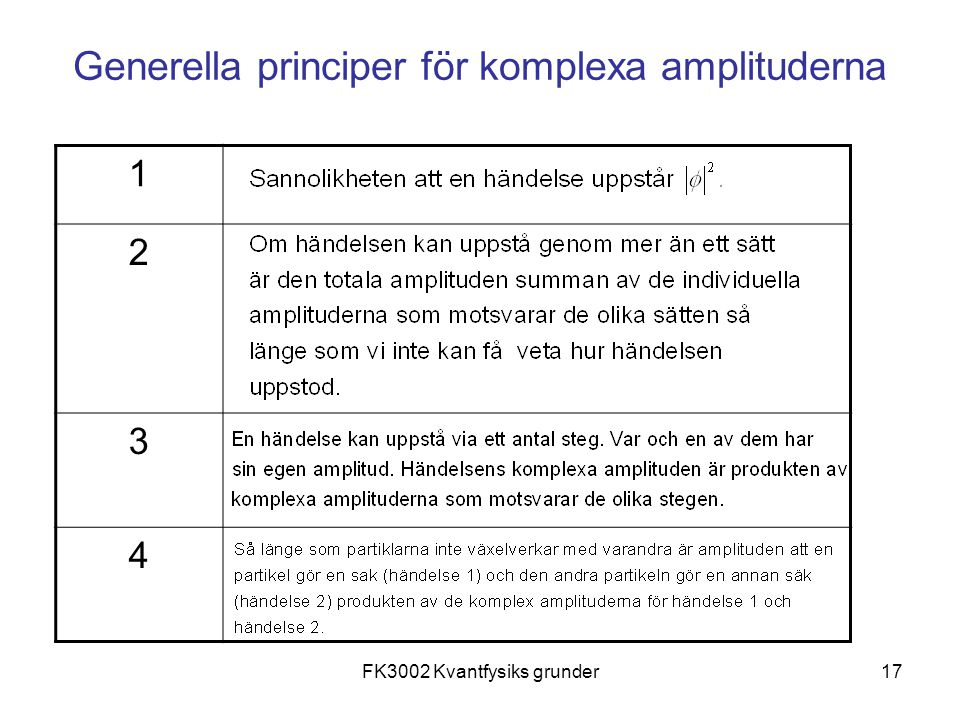 Generella principer för komplexa amplituderna