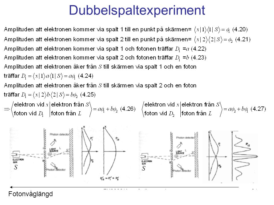 Dubbelspaltexperiment