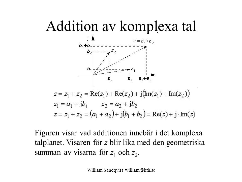 Addition av komplexa tal