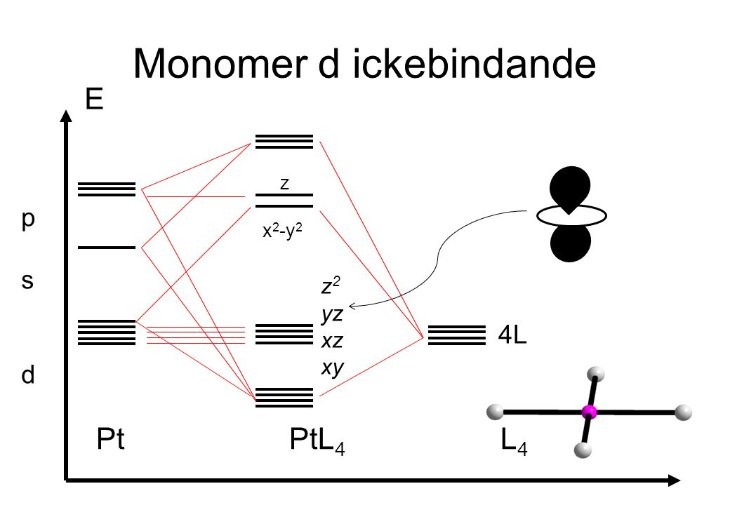 Monomer d ickebindande