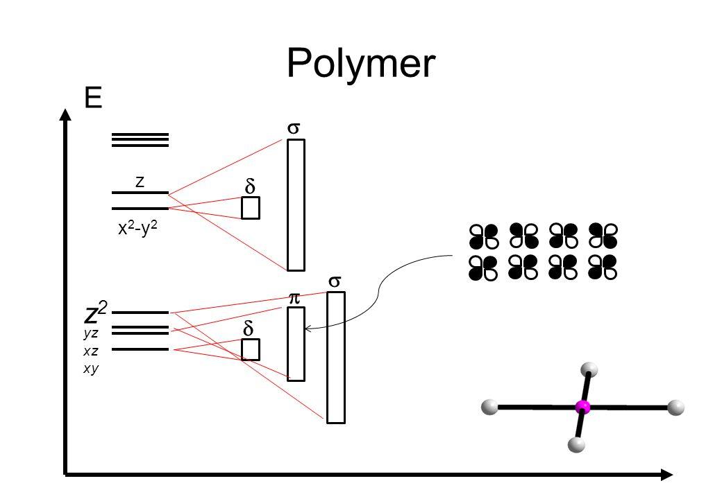 Polymer E s z d x2-y2 s p z2 yz xz xy d