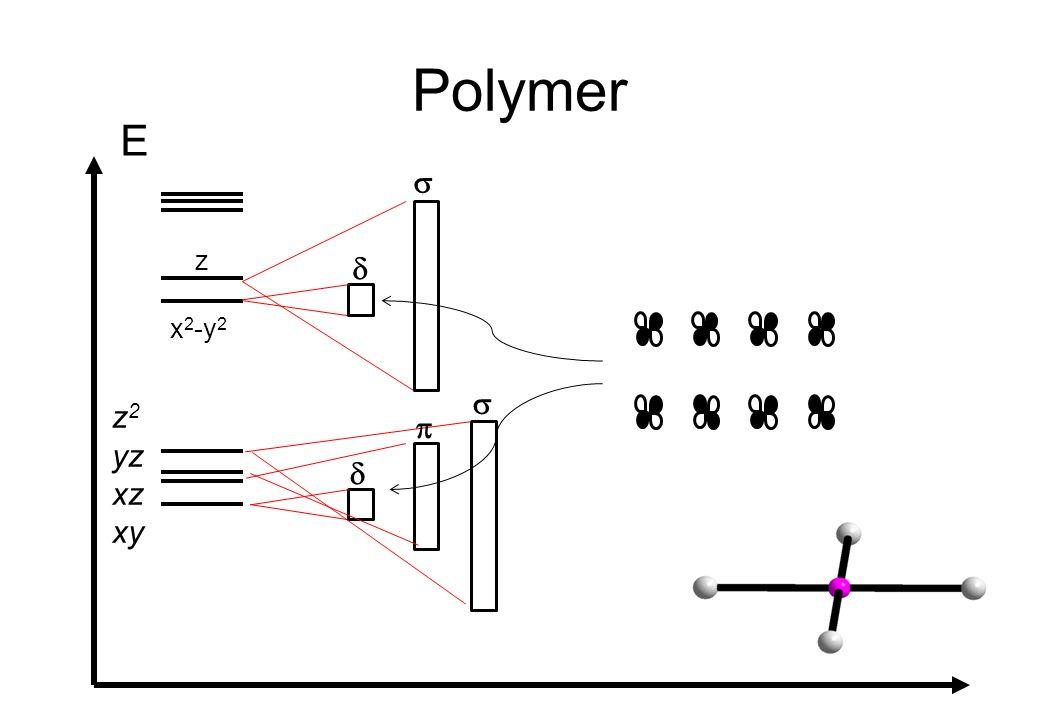Polymer E s z d x2-y2 s z2 yz xz xy p d