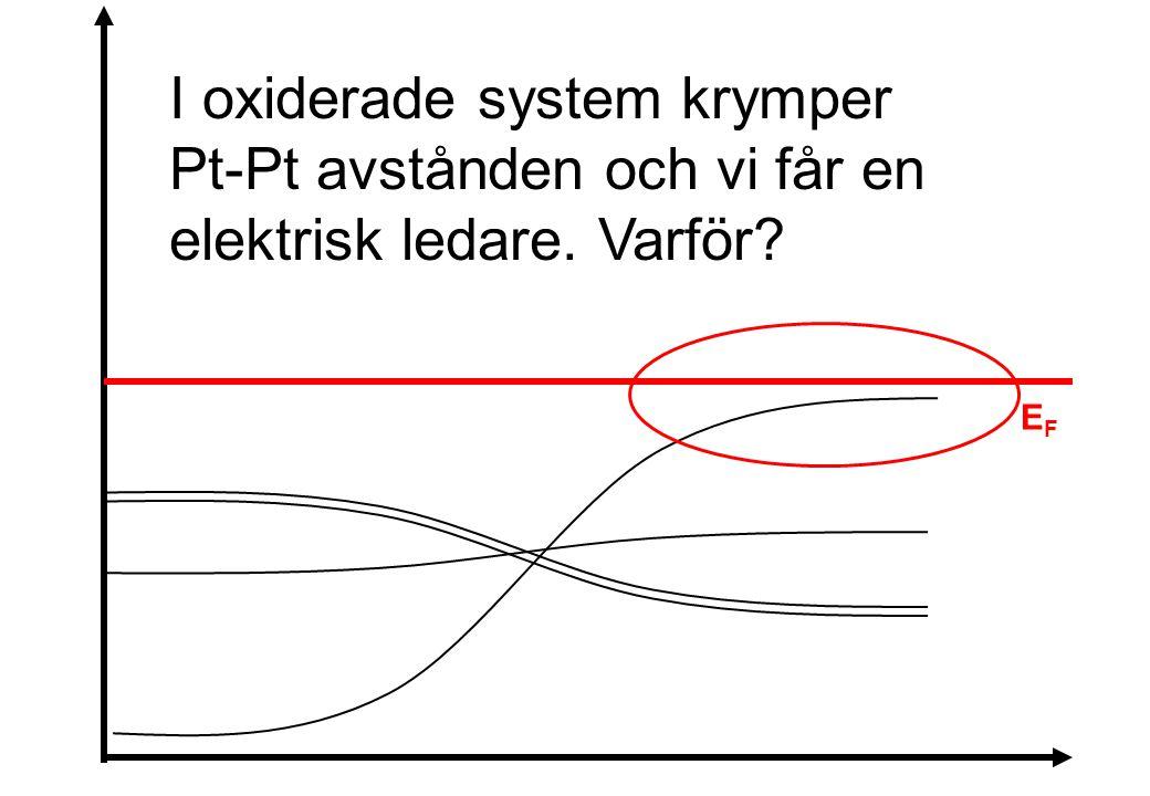 I oxiderade system krymper Pt-Pt avstånden och vi får en elektrisk ledare. Varför