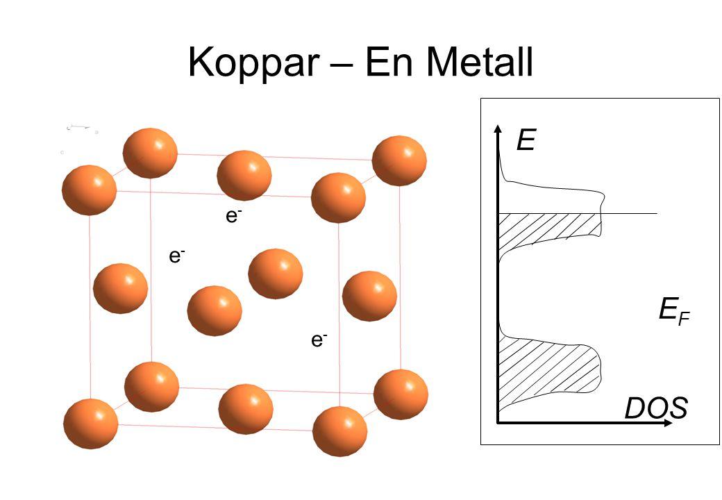 Koppar – En Metall E EF DOS