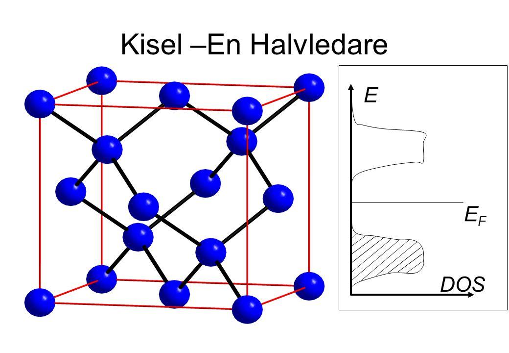 Kisel –En Halvledare E EF DOS
