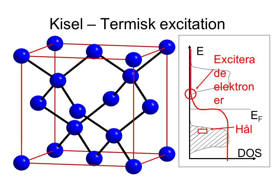 Kisel – Termisk excitation