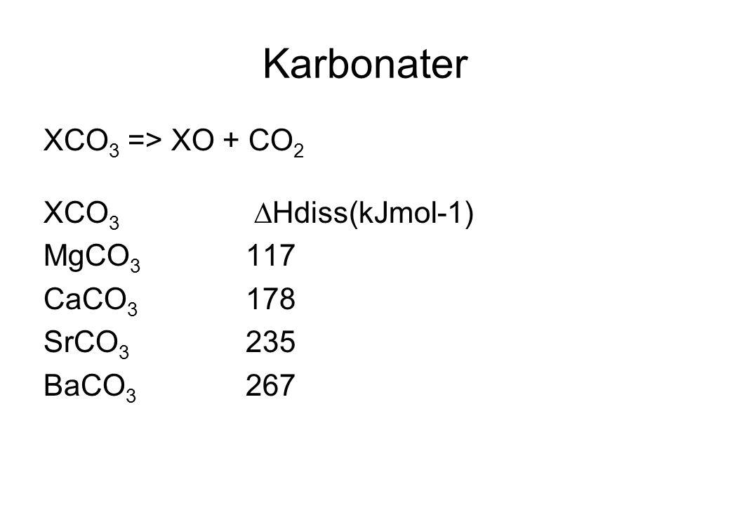 Karbonater XCO3 => XO + CO2 XCO3 DHdiss(kJmol-1) MgCO3 117