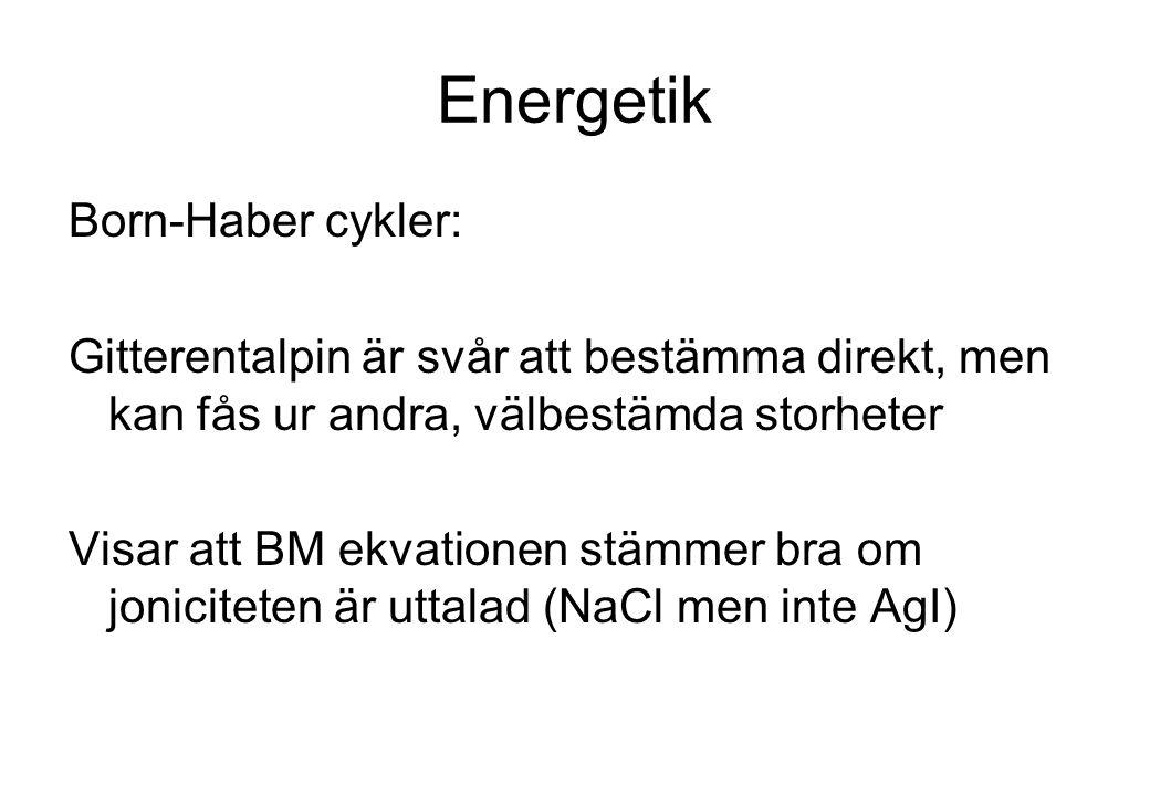 Energetik Born-Haber cykler: