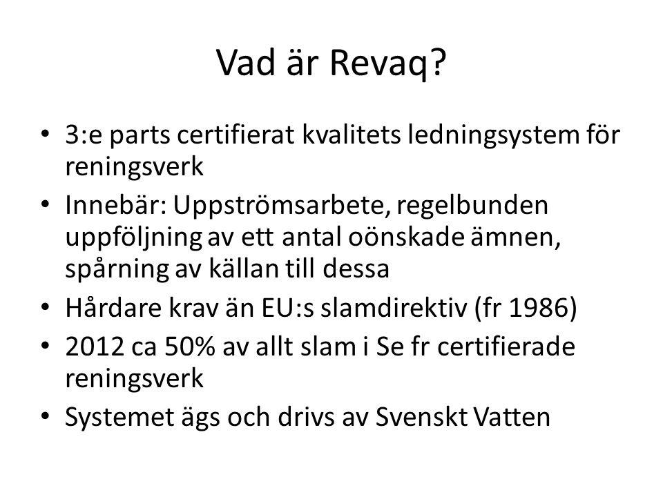 Vad är Revaq 3:e parts certifierat kvalitets ledningsystem för reningsverk.