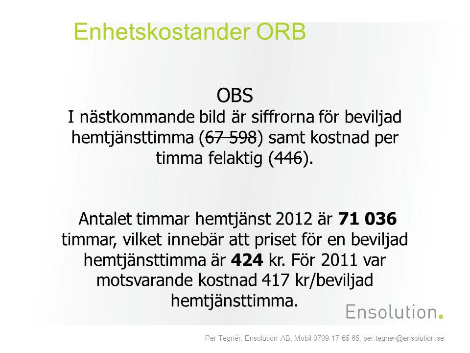 Enhetskostander ORB OBS
