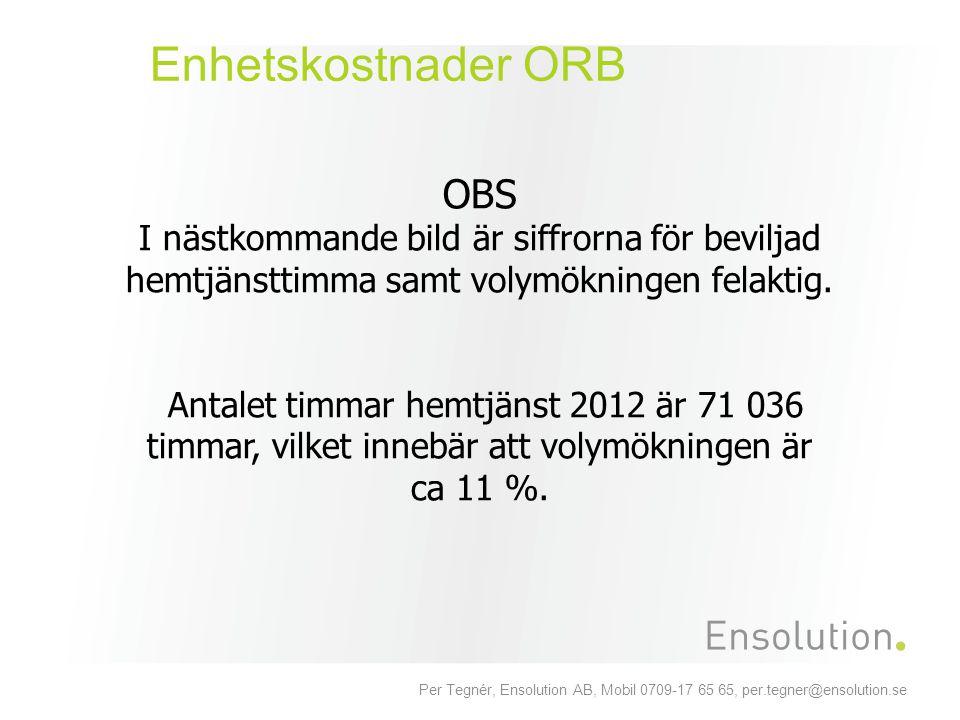 Enhetskostnader ORB OBS