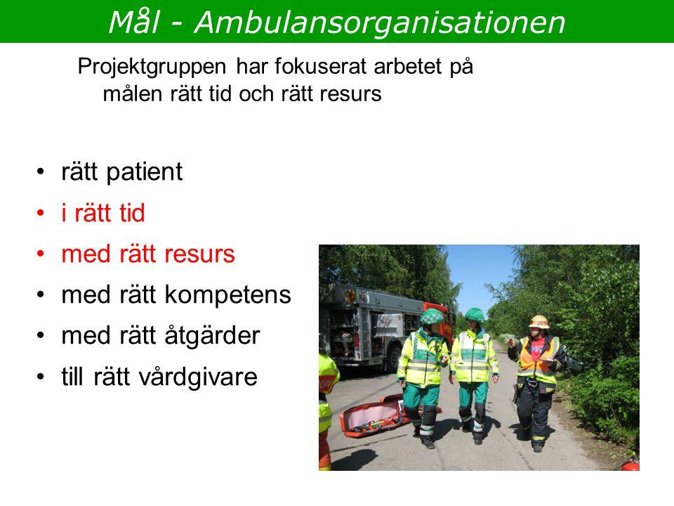 Mål - Ambulansorganisationen