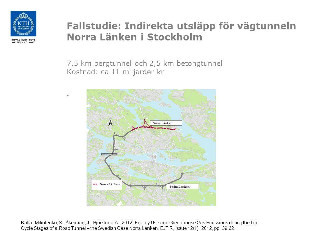 Fallstudie: Indirekta utsläpp för vägtunneln Norra Länken i Stockholm 7,5 km bergtunnel och 2,5 km betongtunnel Kostnad: ca 11 miljarder kr .