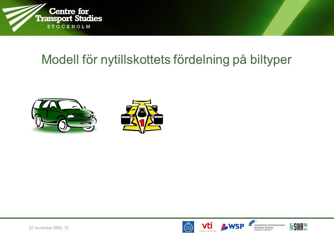 Modell för nytillskottets fördelning på biltyper